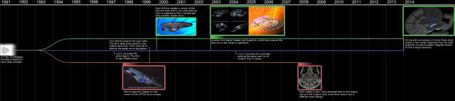 model_timeline.jpg